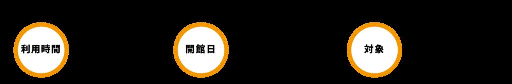 ファミリースペース富田利用案内 開館日:平日・月曜〜金曜 利用時間:15:00〜19:00 対象:小学校1〜6年生